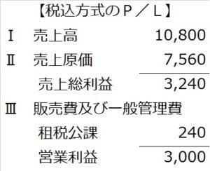 税込方式のP/L(営業損益まで)