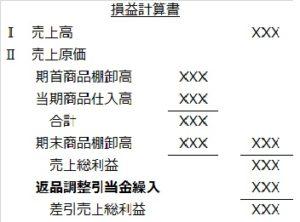 返品調整引当金のPL表記