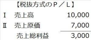 税抜方式のP/L