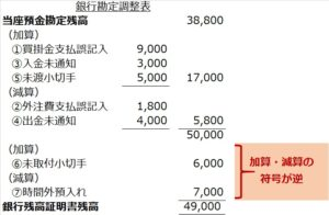 銀行勘定調整表企業基準フォーム解説